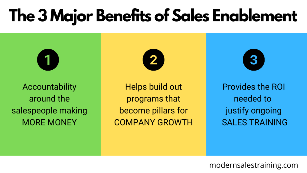 3-benefits-of-sales-enablement-modern-sales-training