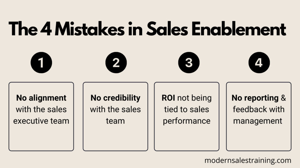 4-mistakes-with-sales-enablement