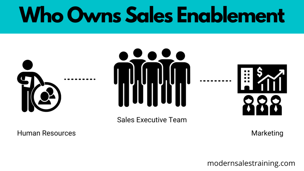 who-owns-sales-enablement-modern-sales-training