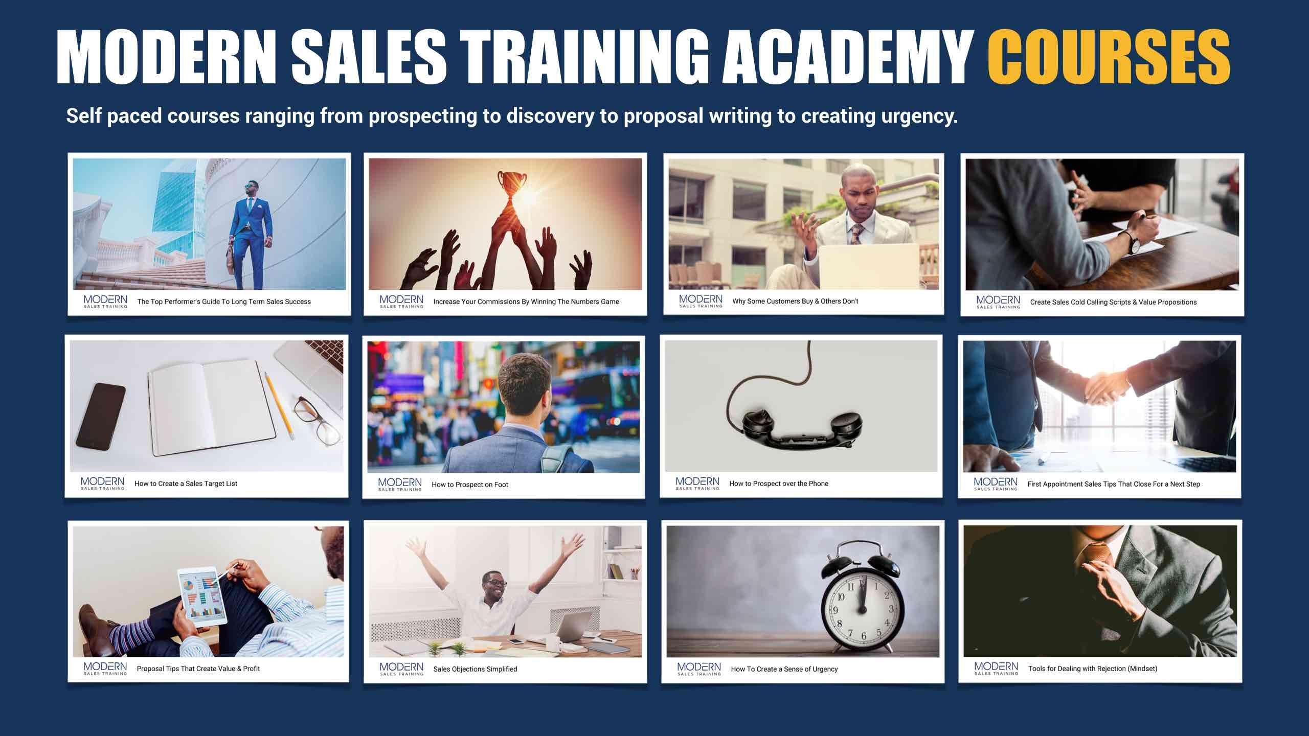Modern-Sales-Training-Academy-Courses